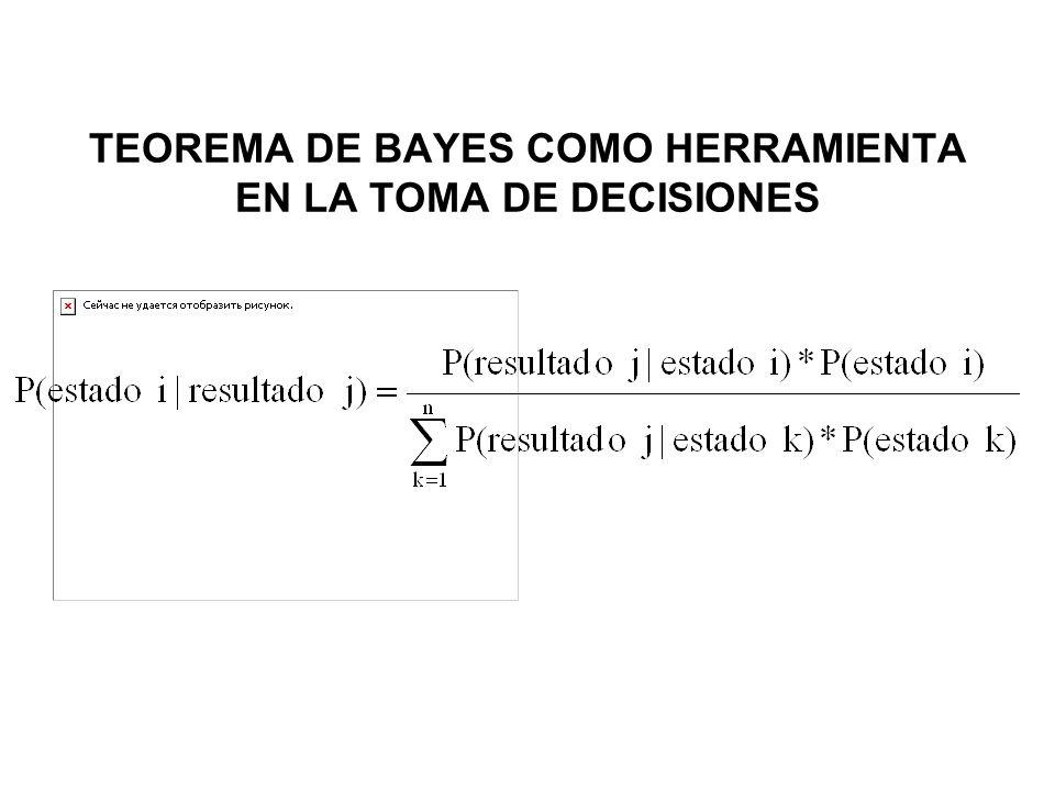 TEOREMA DE BAYES COMO HERRAMIENTA EN LA TOMA DE DECISIONES