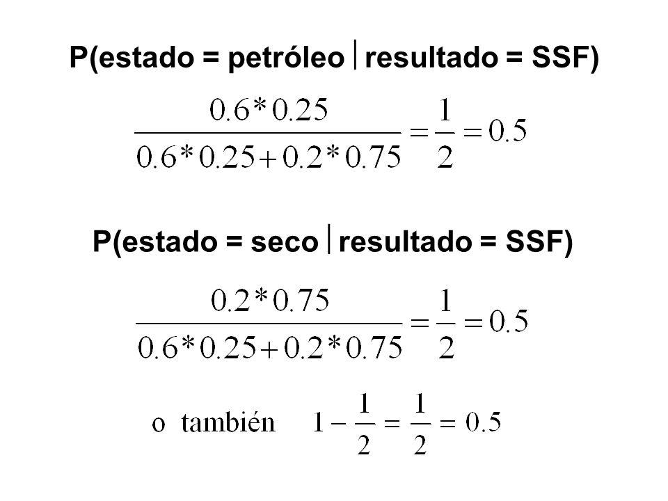 P(estado = petróleo resultado = SSF) P(estado = seco resultado = SSF)
