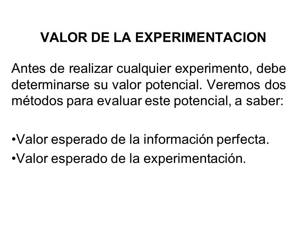 VALOR DE LA EXPERIMENTACION Antes de realizar cualquier experimento, debe determinarse su valor potencial. Veremos dos métodos para evaluar este poten