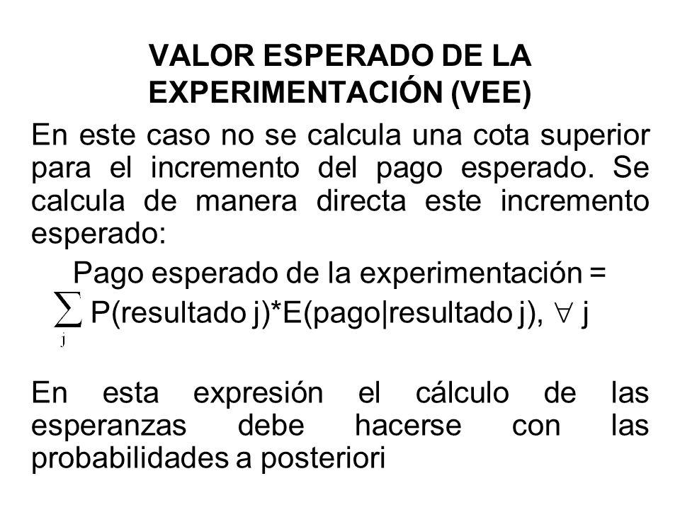 VALOR ESPERADO DE LA EXPERIMENTACIÓN (VEE) En este caso no se calcula una cota superior para el incremento del pago esperado. Se calcula de manera dir