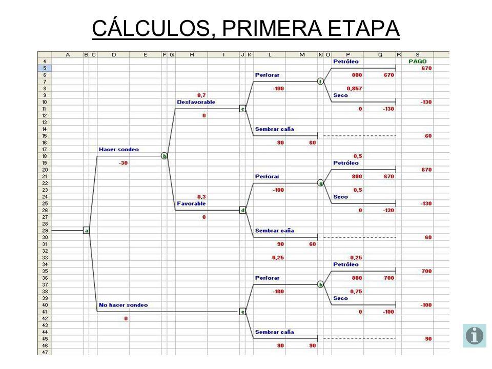 CÁLCULOS, PRIMERA ETAPA
