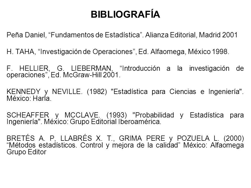 BIBLIOGRAFÍA Peña Daniel, Fundamentos de Estadística. Alianza Editorial, Madrid 2001 H. TAHA, Investigación de Operaciones, Ed. Alfaomega, México 1998