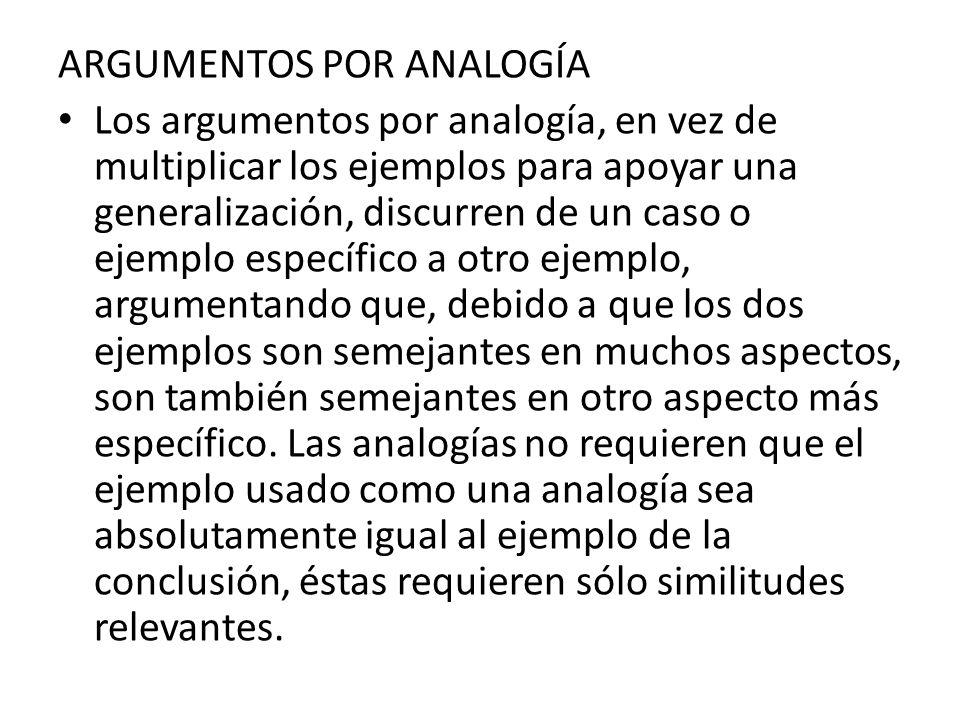 ARGUMENTOS POR ANALOGÍA Los argumentos por analogía, en vez de multiplicar los ejemplos para apoyar una generalización, discurren de un caso o ejemplo
