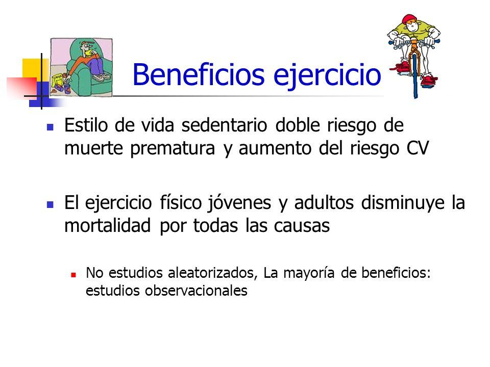 Beneficios ejercicio Estilo de vida sedentario doble riesgo de muerte prematura y aumento del riesgo CV El ejercicio físico jóvenes y adultos disminuy