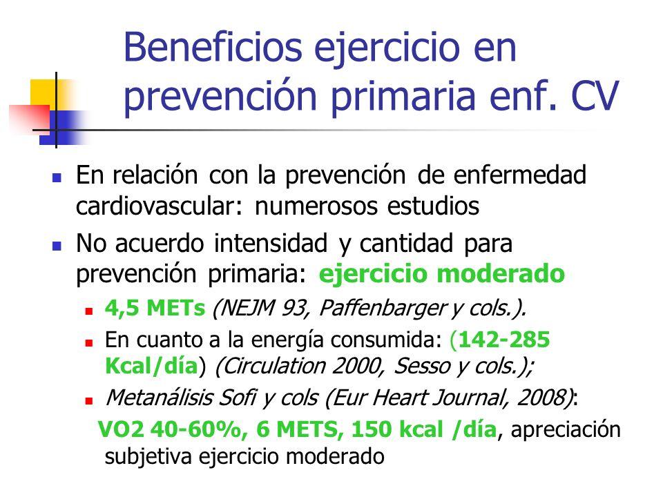 Beneficios ejercicio en prevención primaria enf. CV En relación con la prevención de enfermedad cardiovascular: numerosos estudios No acuerdo intensid