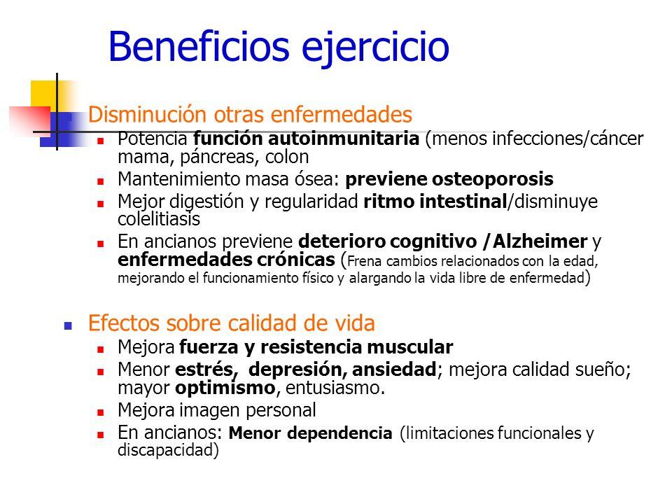 Beneficios ejercicio Disminución otras enfermedades Potencia función autoinmunitaria (menos infecciones/cáncer mama, páncreas, colon Mantenimiento mas
