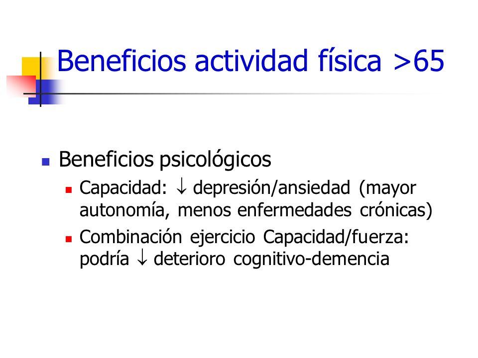 Beneficios actividad física >65 Beneficios psicológicos Capacidad: depresión/ansiedad (mayor autonomía, menos enfermedades crónicas) Combinación ejerc