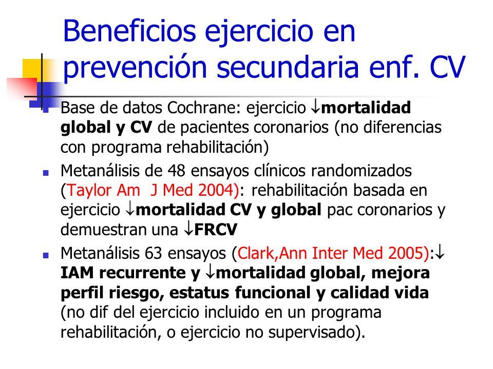 Beneficios ejercicio en prevención secundaria enf. CV Base de datos Cochrane: ejercicio mortalidad global y CV de pacientes coronarios (no diferencias