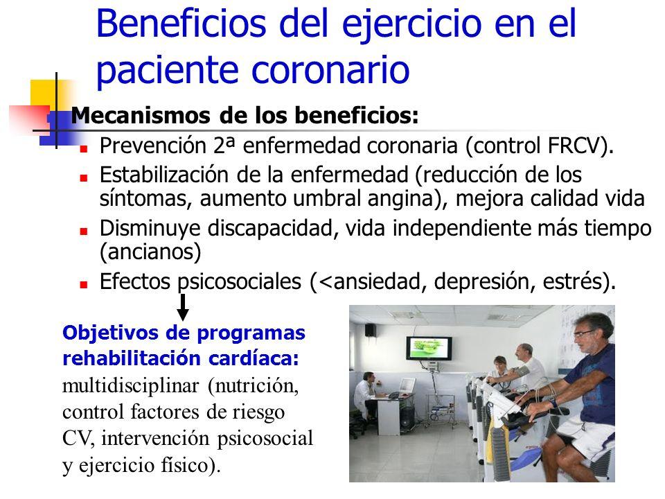 Beneficios del ejercicio en el paciente coronario Mecanismos de los beneficios: Prevención 2ª enfermedad coronaria (control FRCV). Estabilización de l