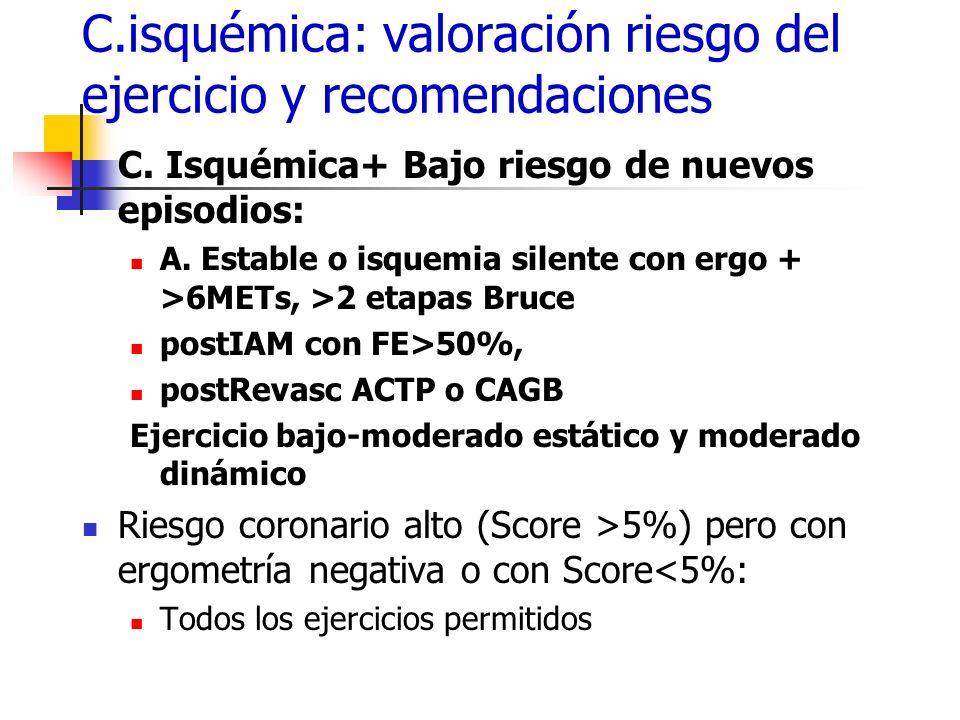 C.isquémica: valoración riesgo del ejercicio y recomendaciones C. Isquémica+ Bajo riesgo de nuevos episodios: A. Estable o isquemia silente con ergo +