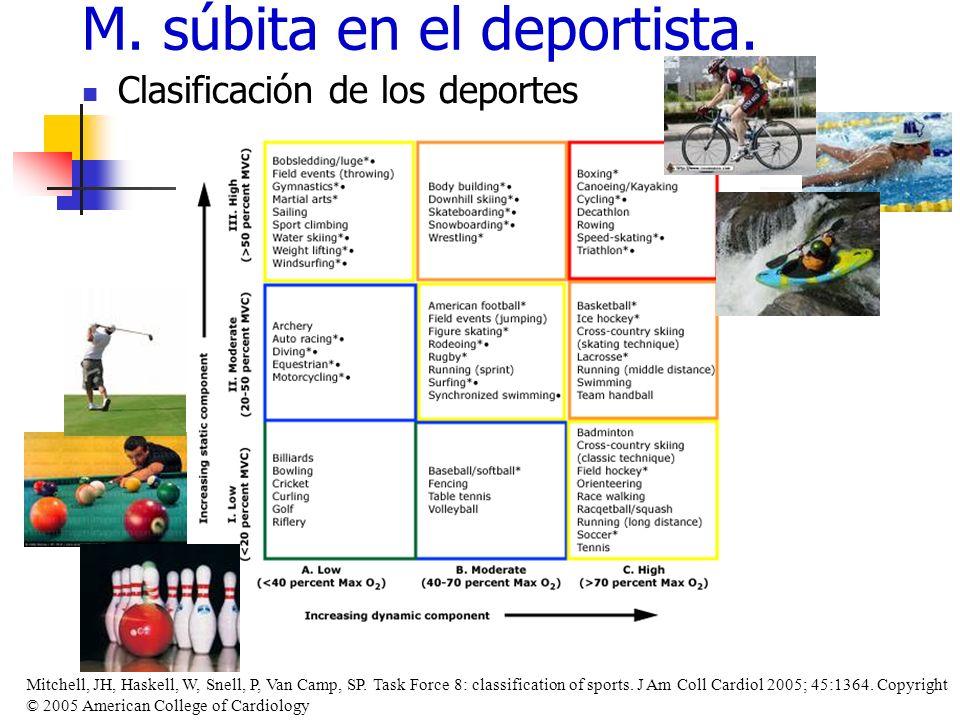 Clasificación de los deportes M. súbita en el deportista. Mitchell, JH, Haskell, W, Snell, P, Van Camp, SP. Task Force 8: classification of sports. J