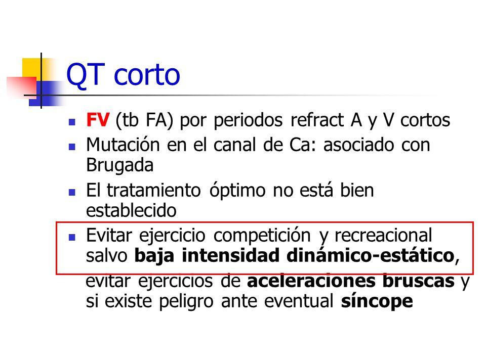 QT corto FV (tb FA) por periodos refract A y V cortos Mutación en el canal de Ca: asociado con Brugada El tratamiento óptimo no está bien establecido