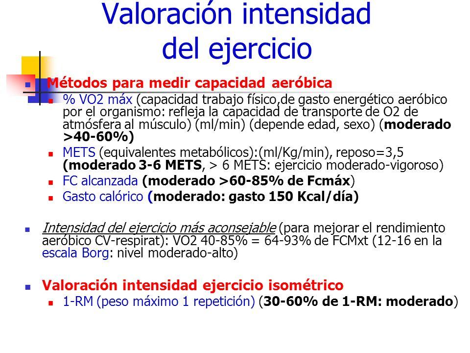 Valoración intensidad ejercicio Métodos para medir capacidad aeróbica (ej.