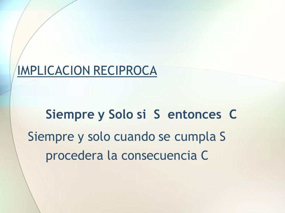 IMPLICACION RECIPROCA Siempre y Solo si S entonces C Siempre y solo cuando se cumpla S procedera la consecuencia C