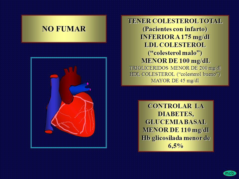mcb NO FUMAR TENER COLESTEROL TOTAL (Pacientes con infarto) INFERIOR A 175 mg/dl LDL COLESTEROL (colesterol malo) MENOR DE 100 mg/dL MENOR DE 100 mg/d