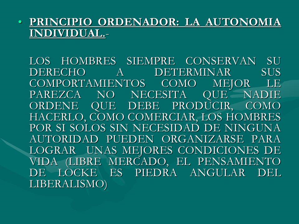 PRINCIPIO ORDENADOR: LA AUTONOMIA INDIVIDUAL.-PRINCIPIO ORDENADOR: LA AUTONOMIA INDIVIDUAL.- LOS HOMBRES SIEMPRE CONSERVAN SU DERECHO A DETERMINAR SUS