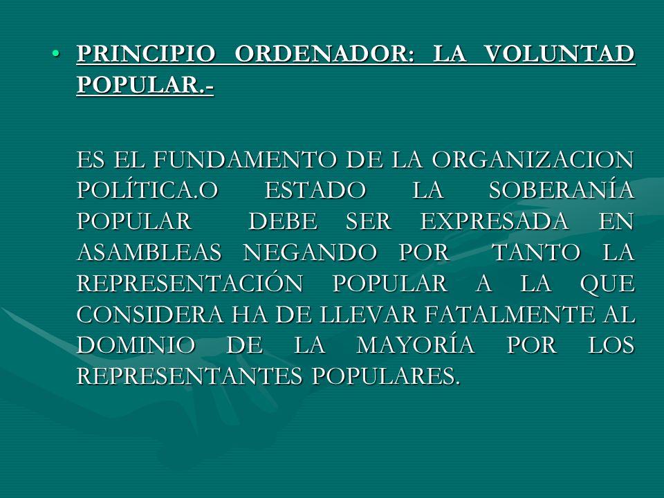 PRINCIPIO ORDENADOR: LA VOLUNTAD POPULAR.-PRINCIPIO ORDENADOR: LA VOLUNTAD POPULAR.- ES EL FUNDAMENTO DE LA ORGANIZACION POLÍTICA.O ESTADO LA SOBERANÍ