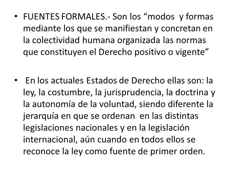 FUENTES FORMALES.- Son los modos y formas mediante los que se manifiestan y concretan en la colectividad humana organizada las normas que constituyen