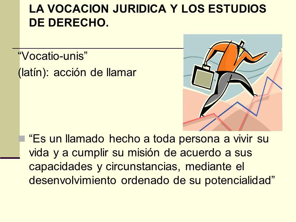 LA VOCACION JURIDICA Y LOS ESTUDIOS DE DERECHO. Vocatio-unis (latín): acción de llamar Es un llamado hecho a toda persona a vivir su vida y a cumplir