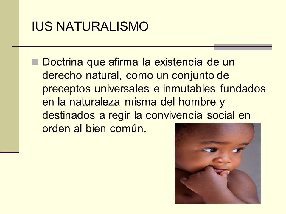 IUS NATURALISMO Doctrina que afirma la existencia de un derecho natural, como un conjunto de preceptos universales e inmutables fundados en la natural