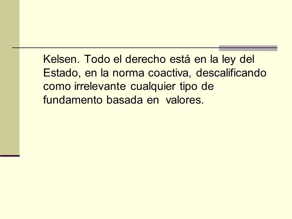 Kelsen. Todo el derecho está en la ley del Estado, en la norma coactiva, descalificando como irrelevante cualquier tipo de fundamento basada en valore