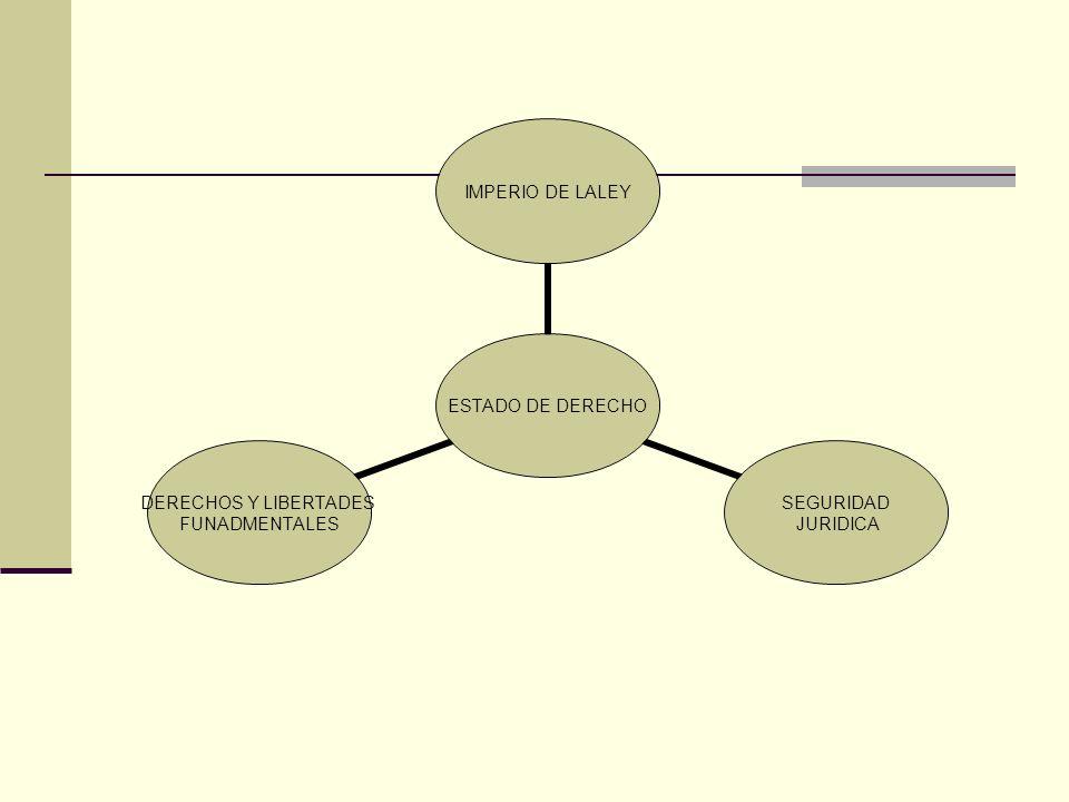 ESTADO DE DERECHO IMPERIO DE LALEY SEGURIDAD JURIDICA DERECHOS Y LIBERTADES FUNADMENTALES