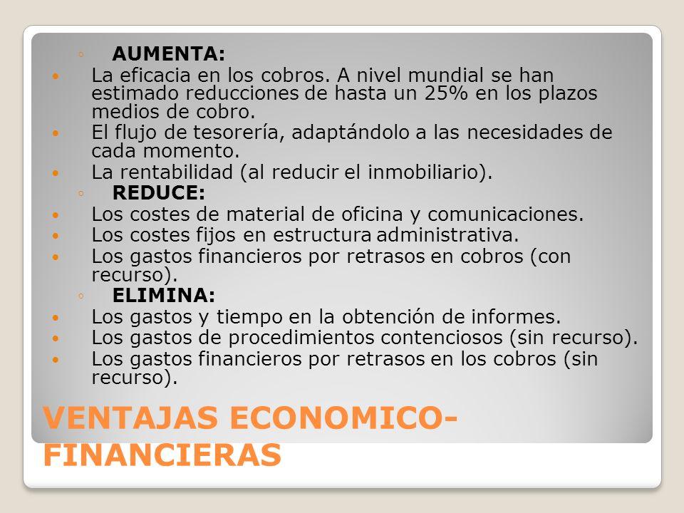 VENTAJAS ECONOMICO- FINANCIERAS AUMENTA: La eficacia en los cobros. A nivel mundial se han estimado reducciones de hasta un 25% en los plazos medios d