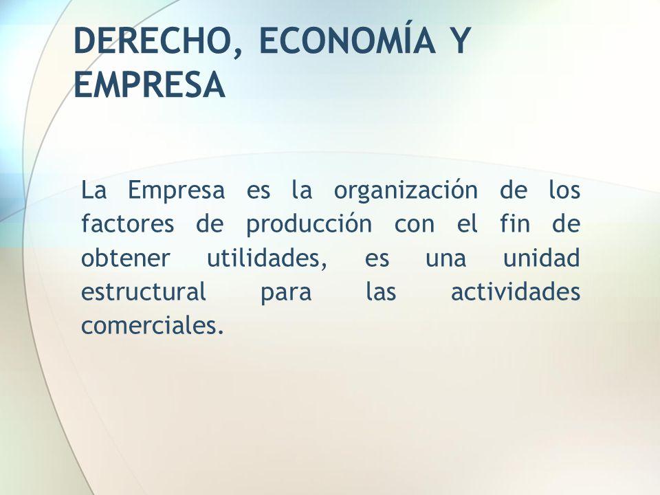 DERECHO, ECONOMÍA Y EMPRESA La Empresa es la organización de los factores de producción con el fin de obtener utilidades, es una unidad estructural pa