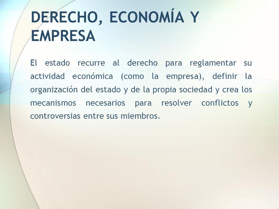DERECHO, ECONOMÍA Y EMPRESA El estado recurre al derecho para reglamentar su actividad económica (como la empresa), definir la organización del estado