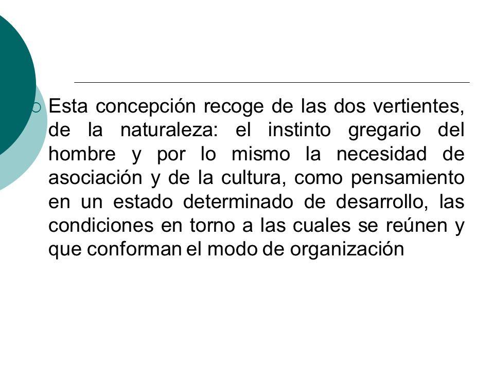 Esta concepción recoge de las dos vertientes, de la naturaleza: el instinto gregario del hombre y por lo mismo la necesidad de asociación y de la cult