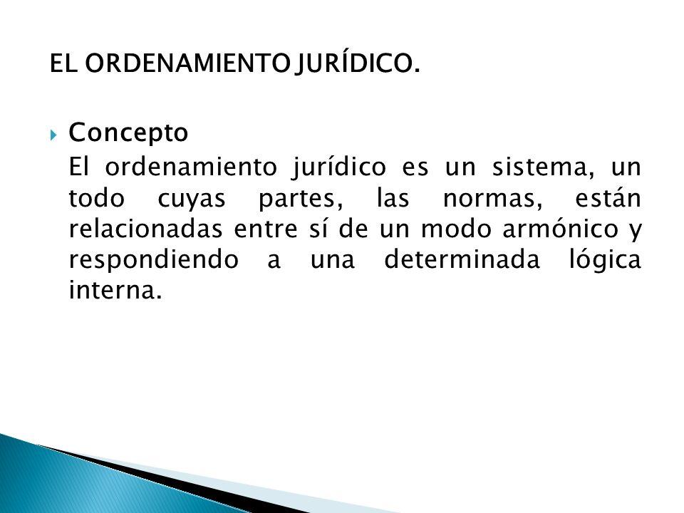 EL ORDENAMIENTO JURÍDICO. Concepto El ordenamiento jurídico es un sistema, un todo cuyas partes, las normas, están relacionadas entre sí de un modo ar