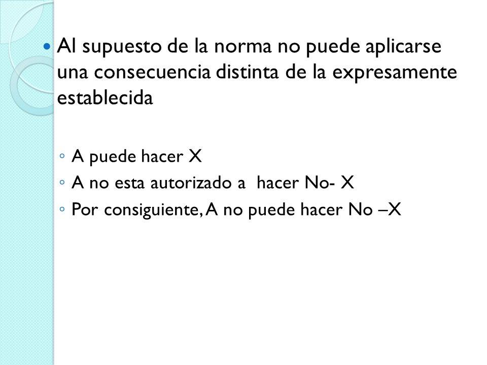 Al supuesto de la norma no puede aplicarse una consecuencia distinta de la expresamente establecida A puede hacer X A no esta autorizado a hacer No- X
