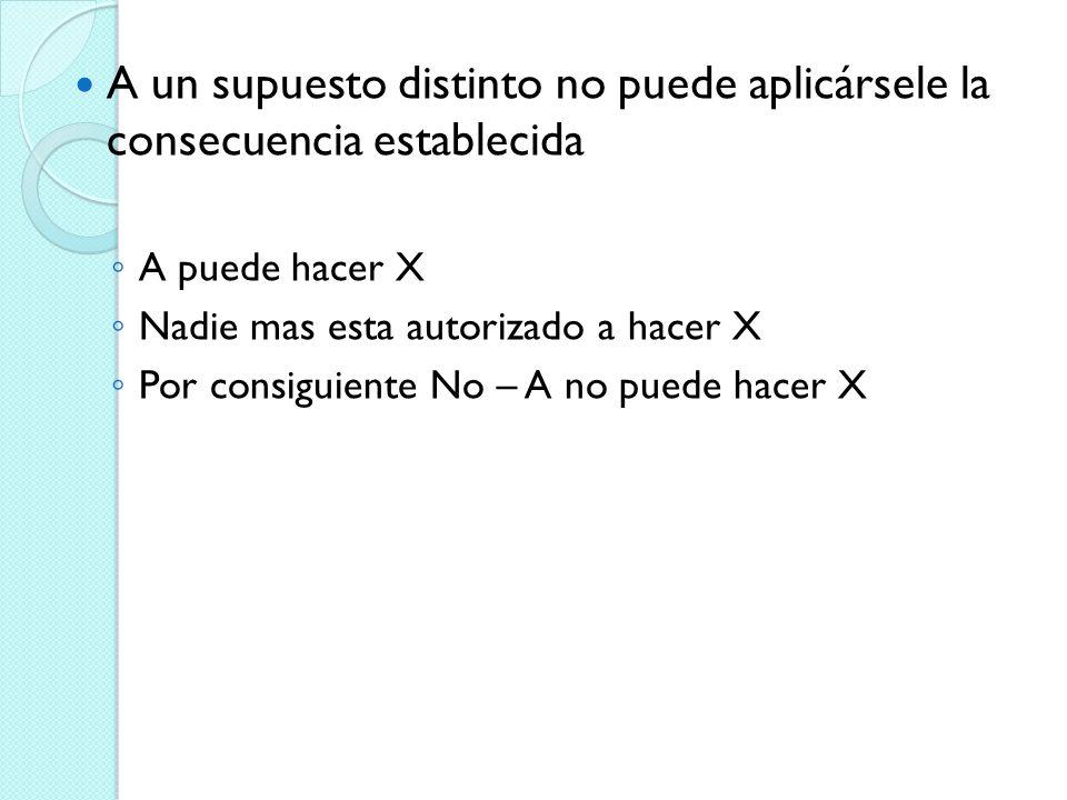 A un supuesto distinto no puede aplicársele la consecuencia establecida A puede hacer X Nadie mas esta autorizado a hacer X Por consiguiente No – A no