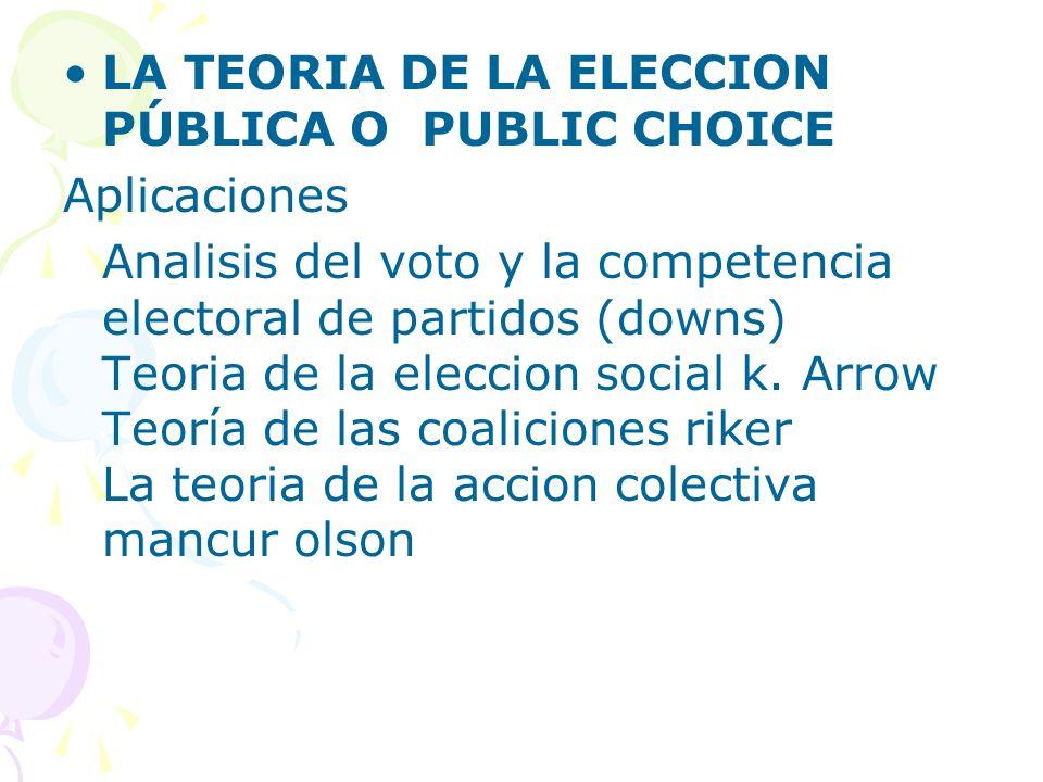 LA TEORIA DE LA ELECCION PÚBLICA O PUBLIC CHOICE Aplicaciones Analisis del voto y la competencia electoral de partidos (downs) Teoria de la eleccion s