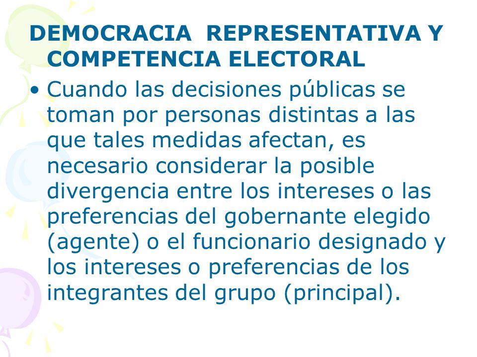 DEMOCRACIA REPRESENTATIVA Y COMPETENCIA ELECTORAL Cuando las decisiones públicas se toman por personas distintas a las que tales medidas afectan, es n