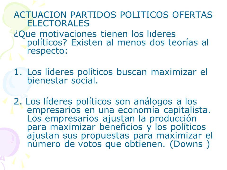 ACTUACION PARTIDOS POLITICOS OFERTAS ELECTORALES ¿Que motivaciones tienen los lıderes políticos? Existen al menos dos teorías al respecto: 1.Los líder