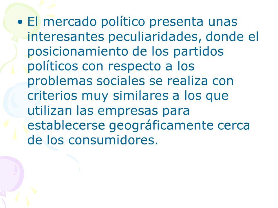El mercado político presenta unas interesantes peculiaridades, donde el posicionamiento de los partidos políticos con respecto a los problemas sociale