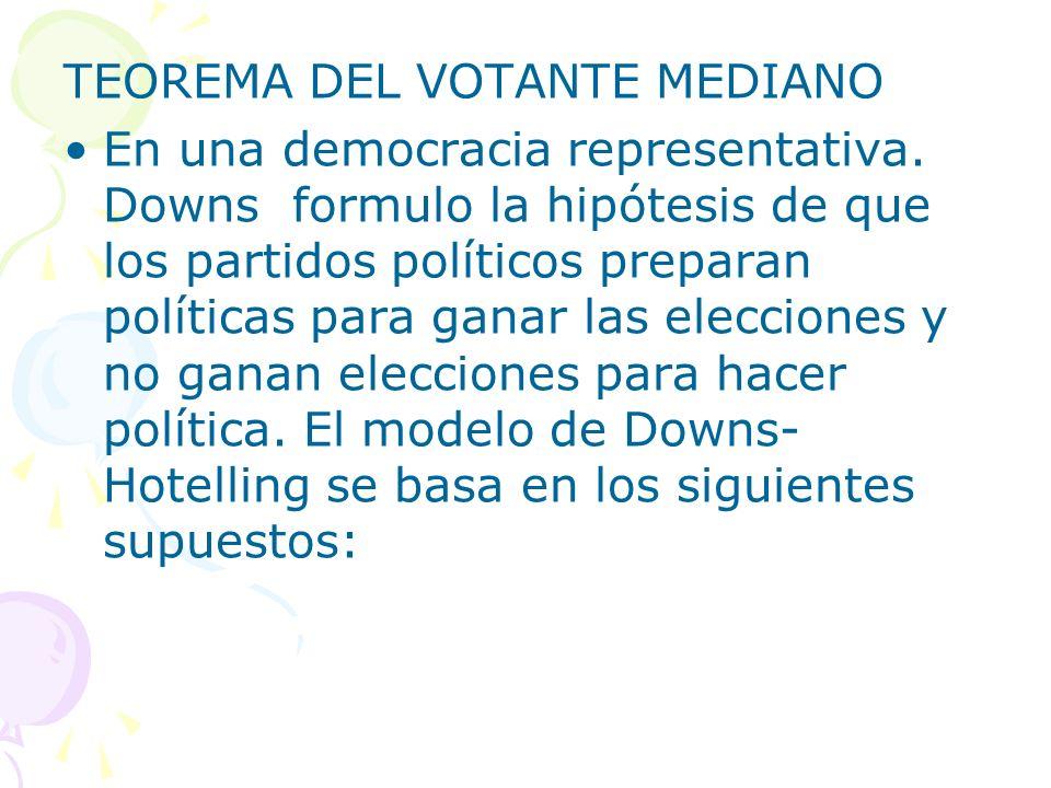 TEOREMA DEL VOTANTE MEDIANO En una democracia representativa. Downs formulo la hipótesis de que los partidos políticos preparan políticas para ganar l