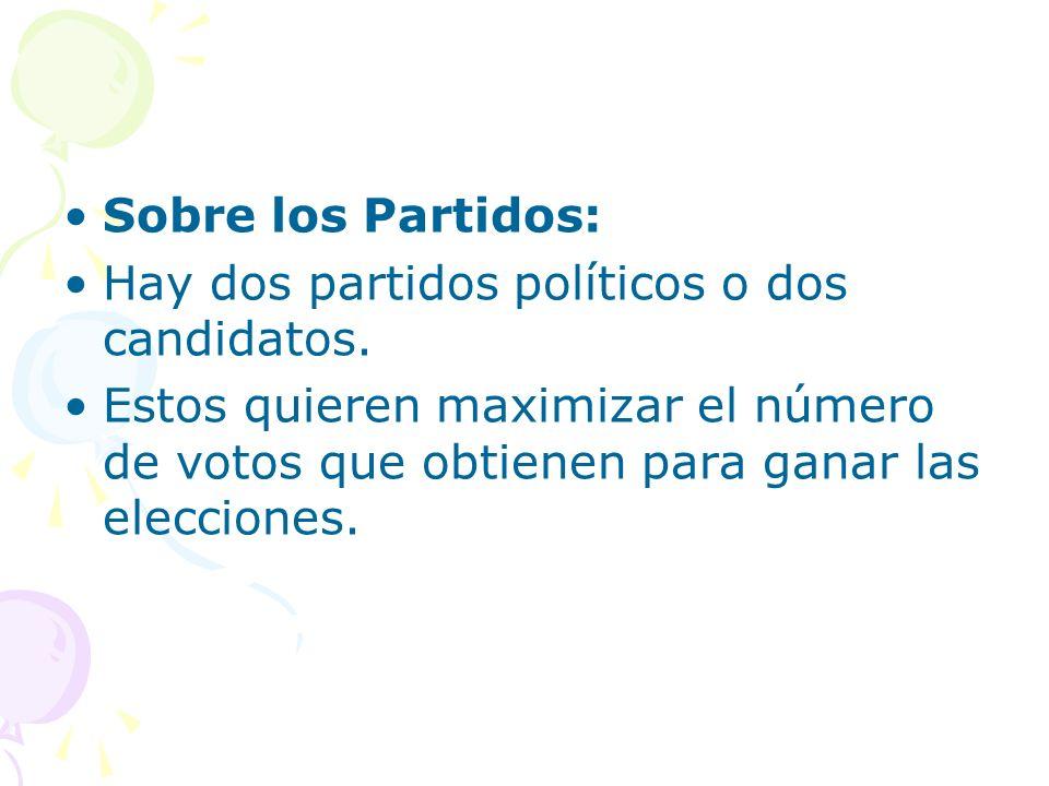 Sobre los Partidos: Hay dos partidos políticos o dos candidatos. Estos quieren maximizar el número de votos que obtienen para ganar las elecciones.