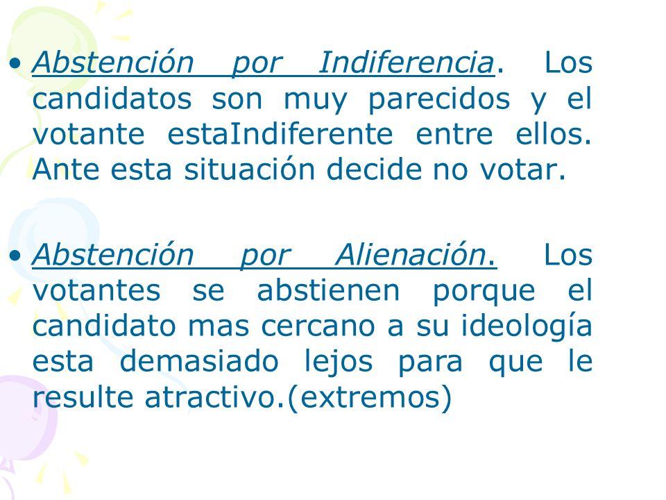 Abstención por Indiferencia. Los candidatos son muy parecidos y el votante estaIndiferente entre ellos. Ante esta situación decide no votar. Abstenció