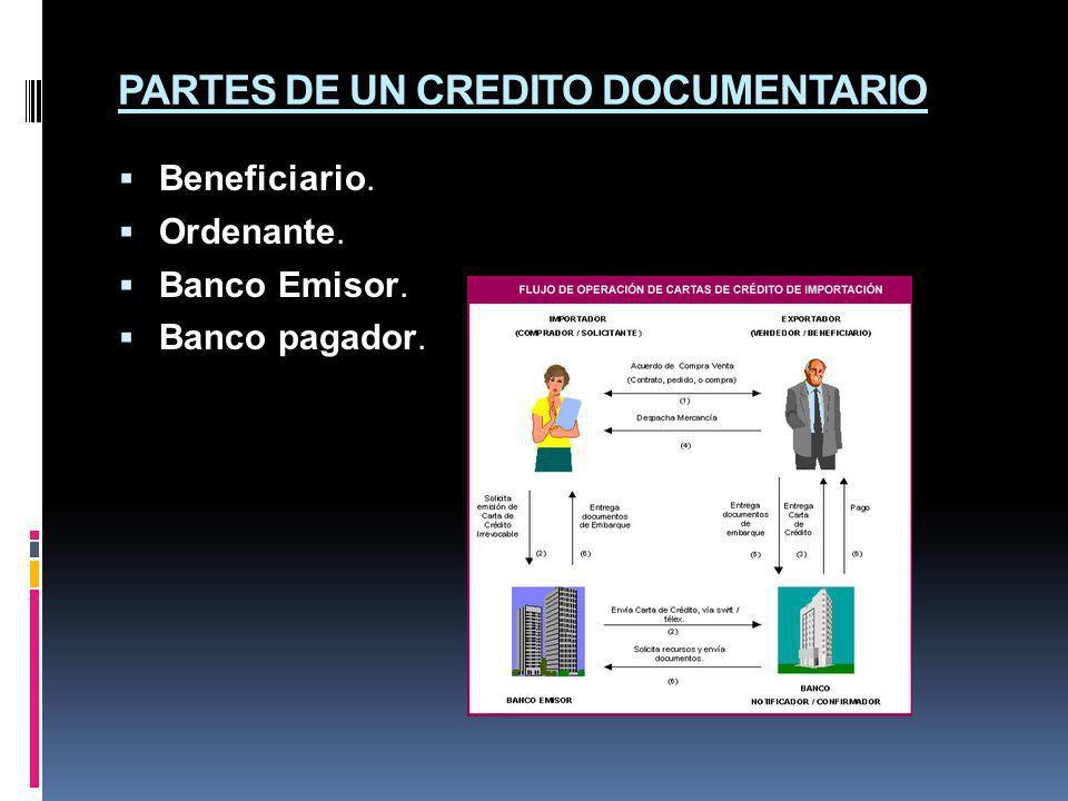 Clases de cartas de crédito Por plazo de pago Por garantía de pago Por obligación de cumplimiento Por requerimiento de documentos