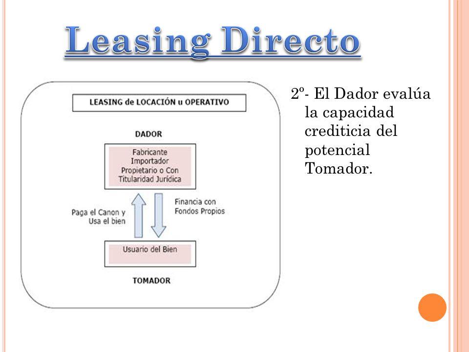 2º- El Dador evalúa la capacidad crediticia del potencial Tomador.