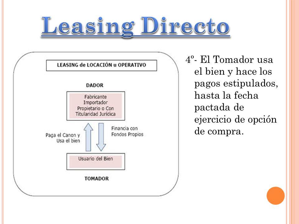 4º- El Tomador usa el bien y hace los pagos estipulados, hasta la fecha pactada de ejercicio de opción de compra.
