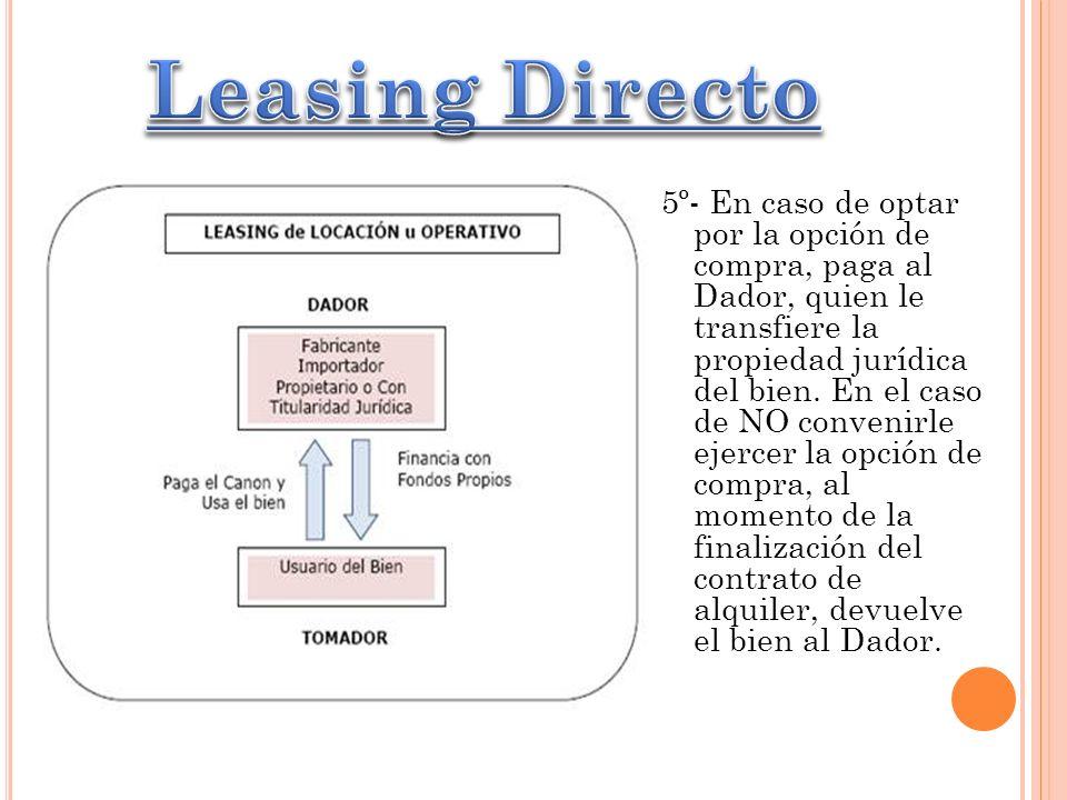 5º- En caso de optar por la opción de compra, paga al Dador, quien le transfiere la propiedad jurídica del bien. En el caso de NO convenirle ejercer l