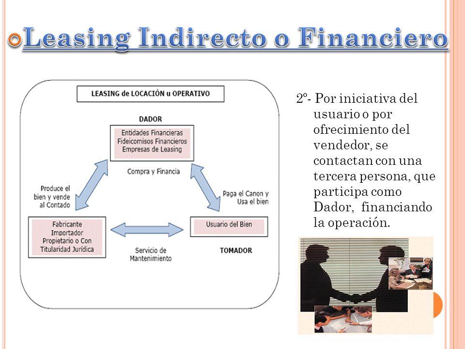 2º- Por iniciativa del usuario o por ofrecimiento del vendedor, se contactan con una tercera persona, que participa como Dador, financiando la operaci
