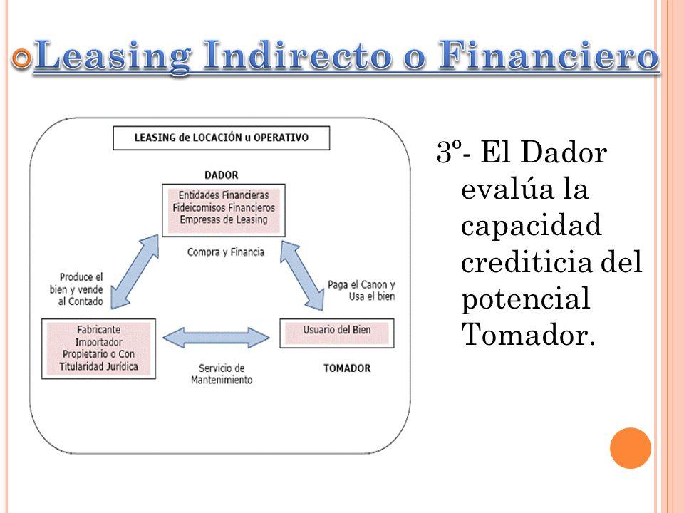 3º- El Dador evalúa la capacidad crediticia del potencial Tomador.