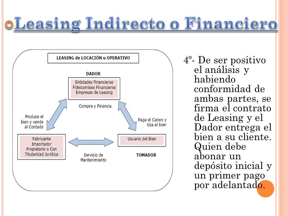 4º- De ser positivo el análisis y habiendo conformidad de ambas partes, se firma el contrato de Leasing y el Dador entrega el bien a su cliente. Quien