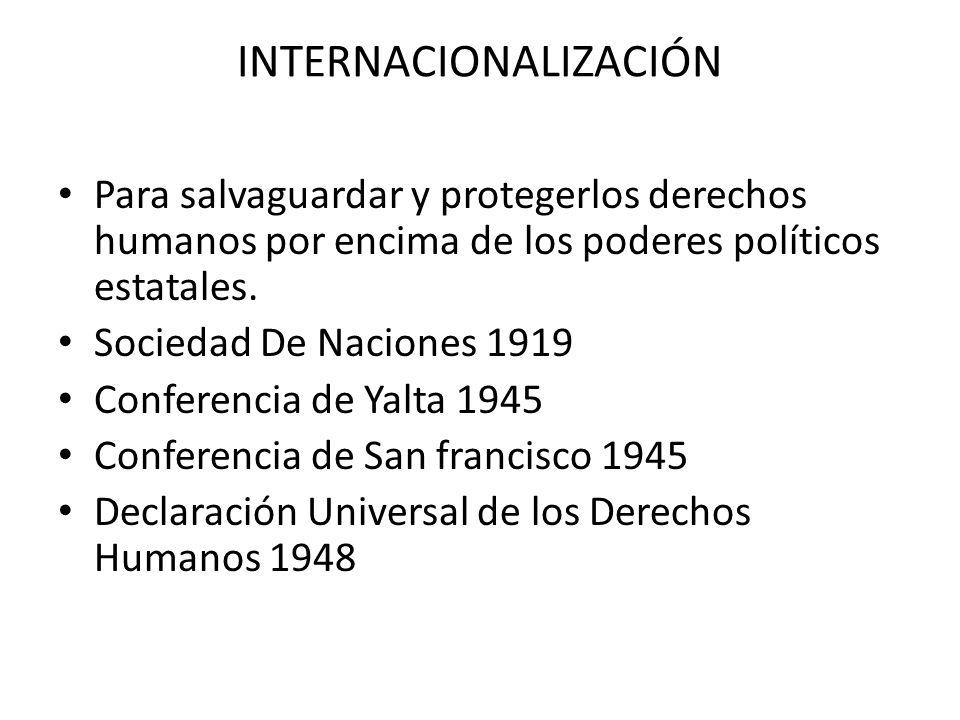 INTERNACIONALIZACIÓN Para salvaguardar y protegerlos derechos humanos por encima de los poderes políticos estatales. Sociedad De Naciones 1919 Confere