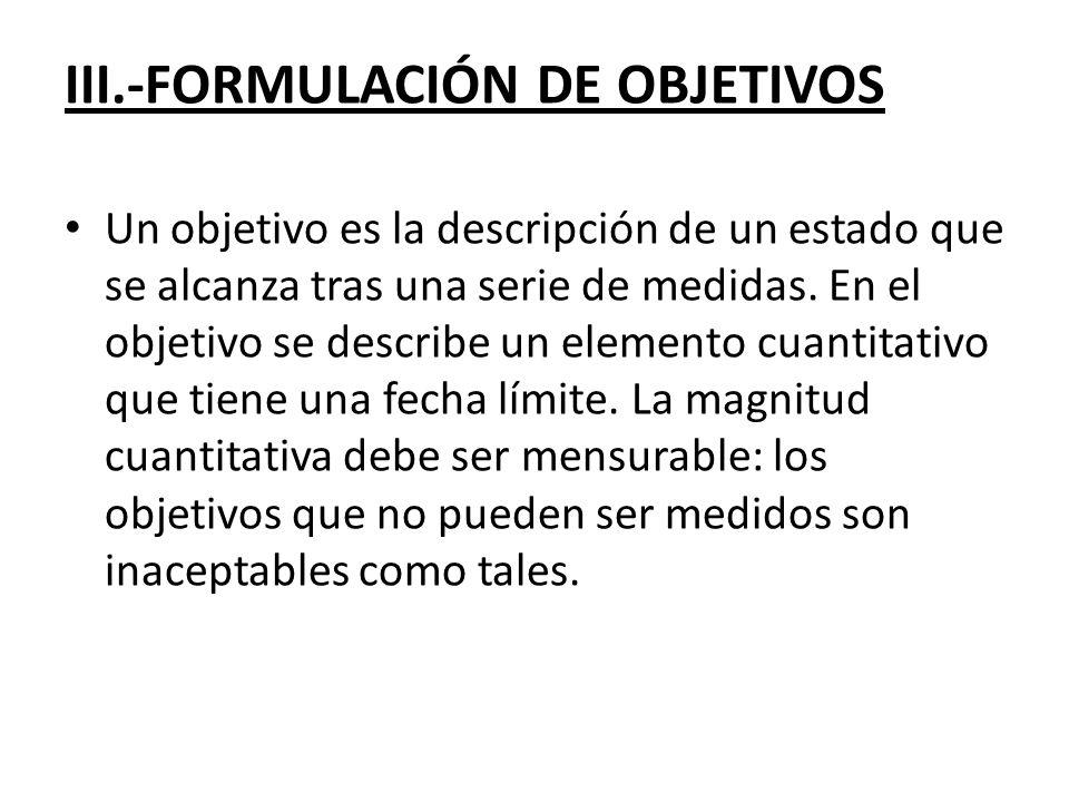 Debilidad Estrategia parcial Objetivo Dinero insuficiente.
