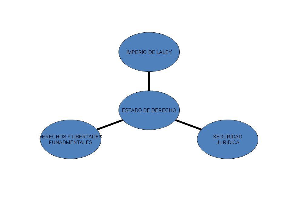 La gran división tradicional del derecho distingue entre el Derecho Público y el Derecho Privado, conocida ya desde el antiguo Derecho Romano.